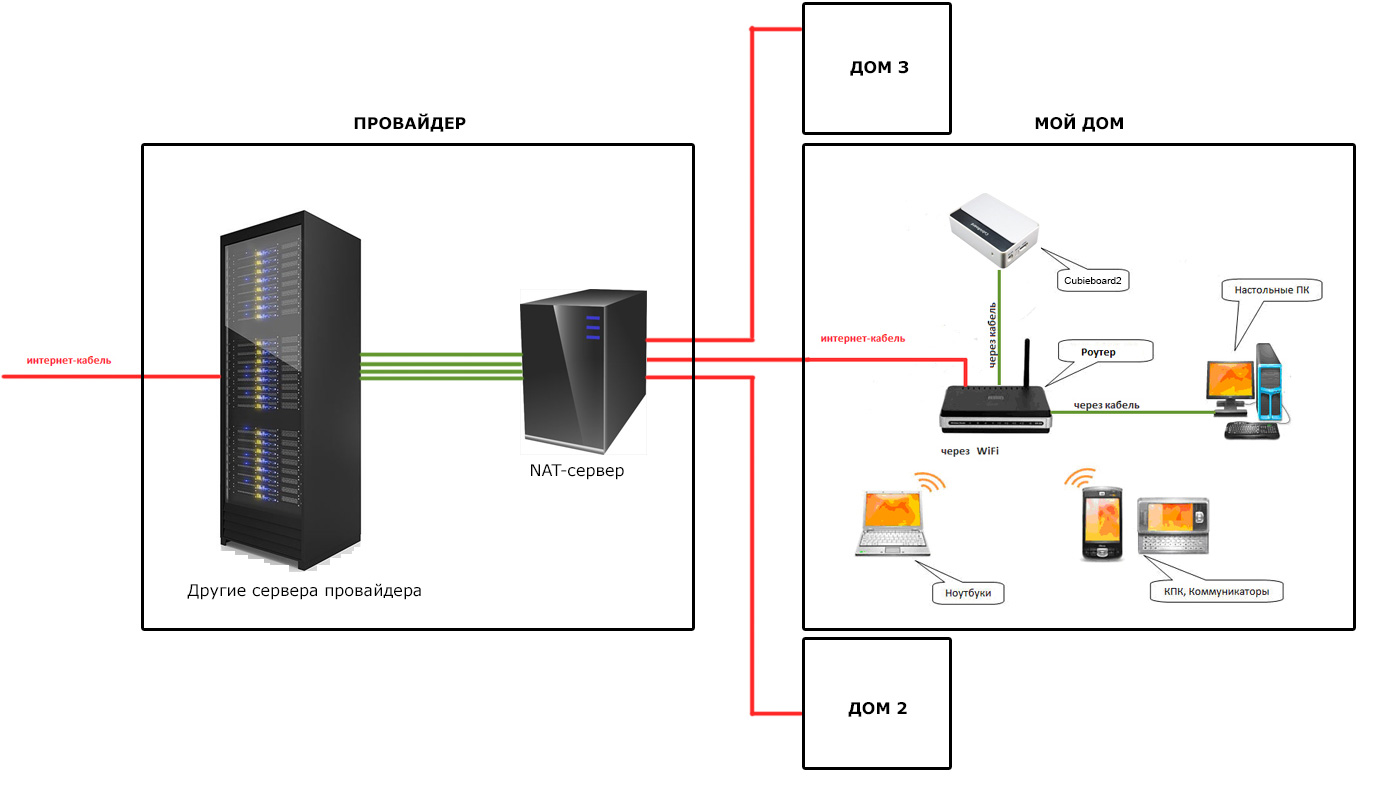 counter strike source v34 хостинг сервера