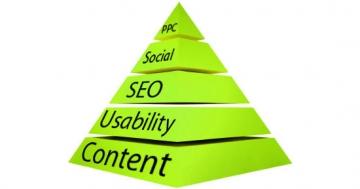 Стратегия развития сайта в Интернете