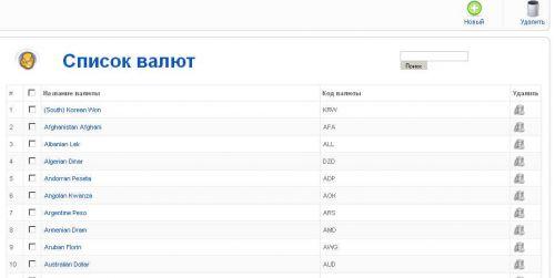 Администрирование VirtueMart: Список валют.