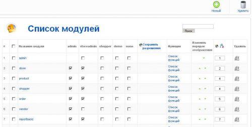 Администрирование VirtueMart: Список модулей ядра.