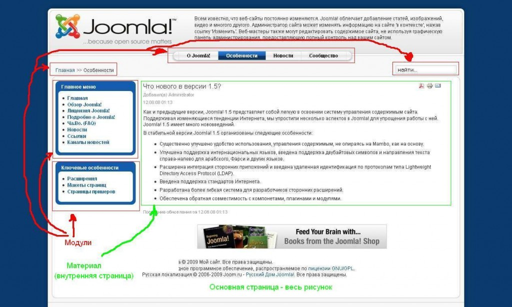 Основная и внутренняя страницы в Joomla