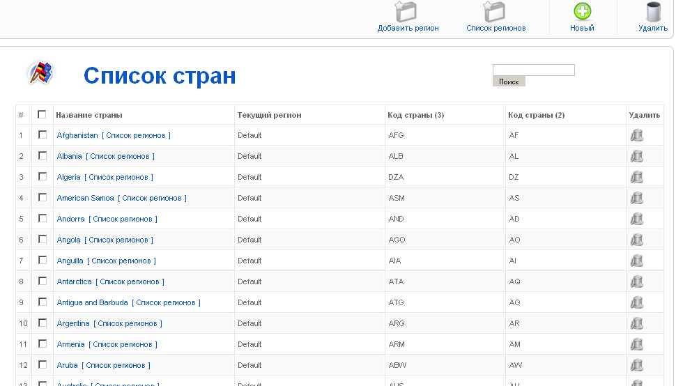 Администрирование VirtueMart: Список стран.
