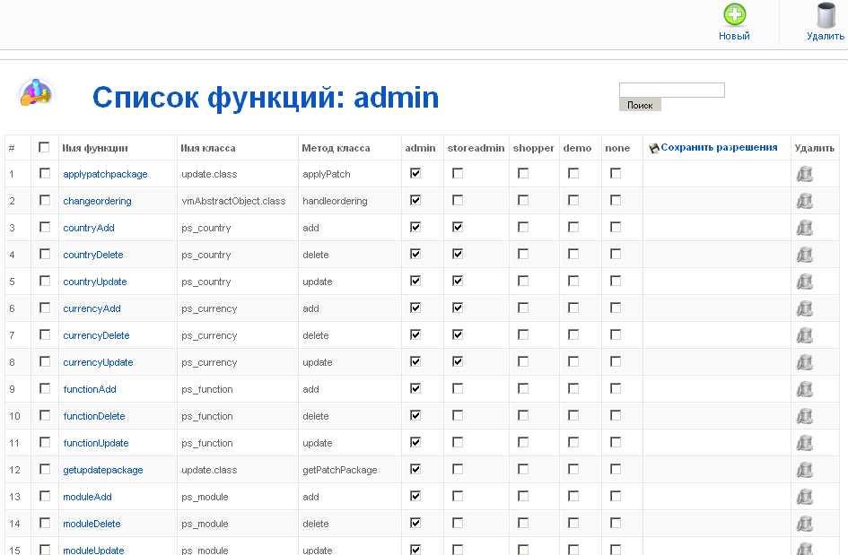 Администрирование VirtueMart: Список функций.